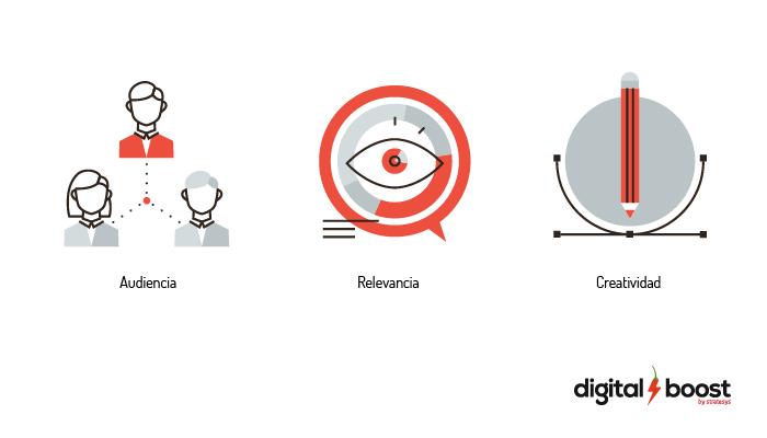 Digital Boost publicidad online